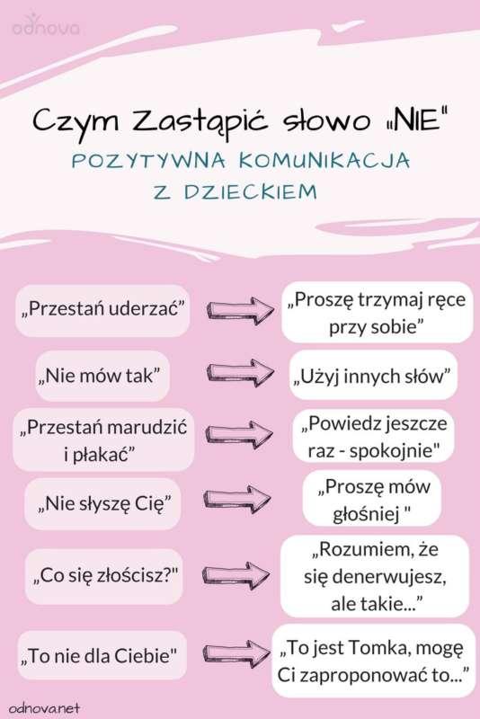 pozytywna_komunikacja